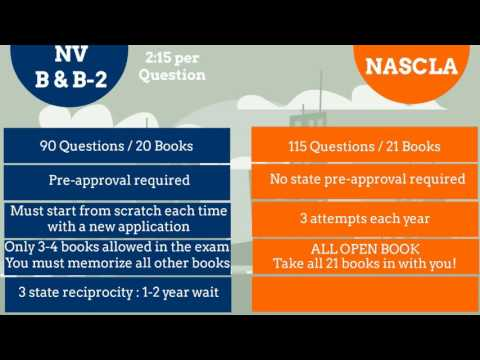 NASCLA VS NV - How to Get a Nevada Contractor's License