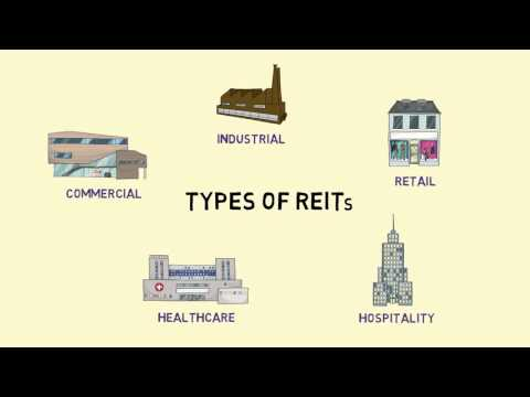 Maybank Kim Eng SG - Property Investing through REITs