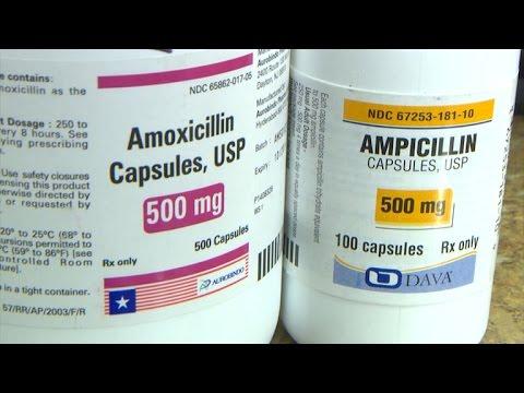 When not to use antibiotics