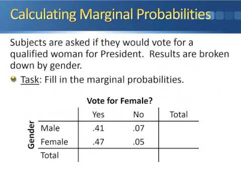 Joint, Marginal, and Conditional Probabilities