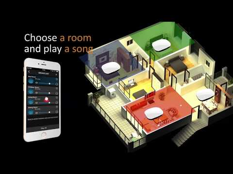 Wifi Music Stream Device |Texonic Model A-ER50|