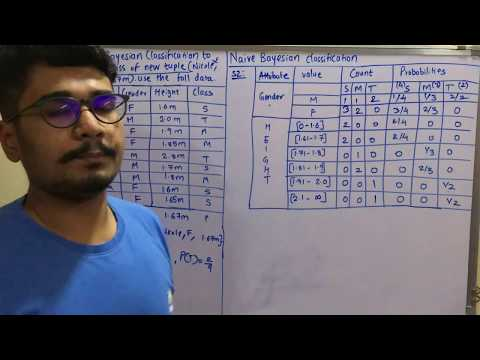 Data Mining & Business Intelligence | Tutorial #28 | Naive Bayes Classification (Solved Problem)