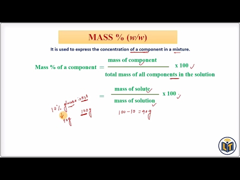 Concentration Of Solutions: Mass/Mass % (w/w)