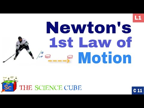 Newtons' first law of motion - Bodies in Motion and Rest  #1