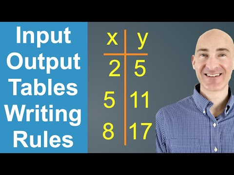 Input Output Tables Writing Rules