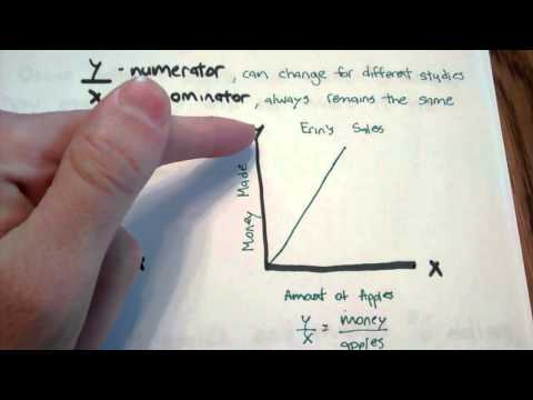 Numerator and Denominator for Rate