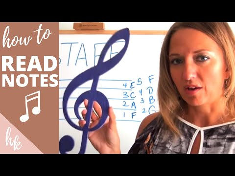 How to Read Music - Note Names