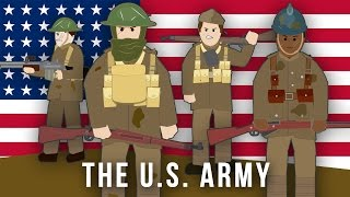 WWI Factions: The U.S. Army