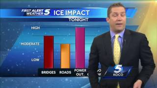 Forecast: Power outages likely