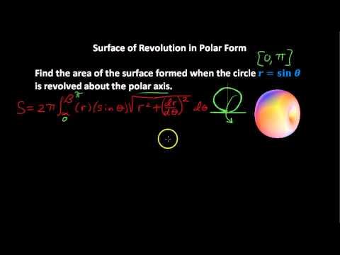 Surface of Revolution in Polar Form