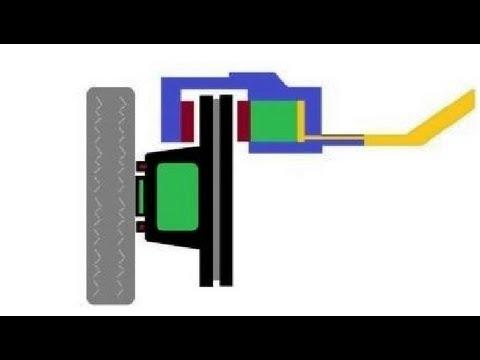 How disc brakes work ✔