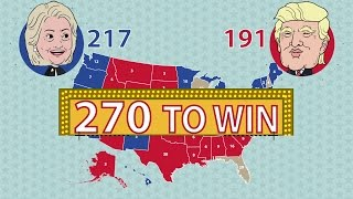 What Is The Us Electoral College And How Does It Work