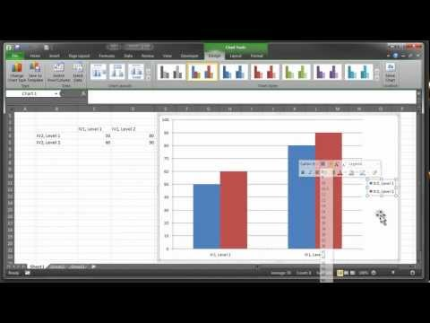 Psych 100B - Making a Bar Graph