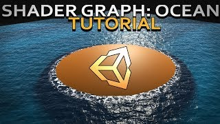 Quick Tip] Water Refraction Fixes in Unity  (No coding