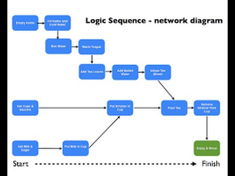 How to make a network diagram in excel -