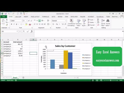 Create a Chart with VBA in Excel