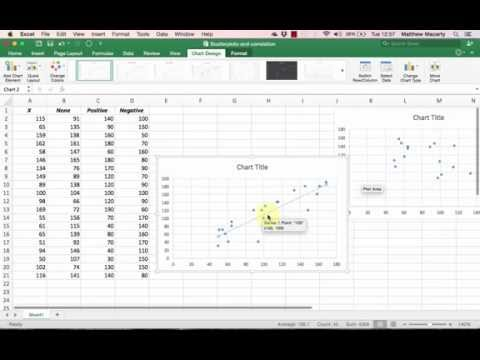How to Make a Scatter Plot Excel || Create and Explain Scatter Plots with Excel