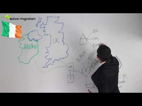 Irish Passport Holders - Visa Pathways to Australia