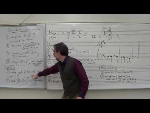 Dr. B Music Theory Lesson 35 (Secondary Dominants)