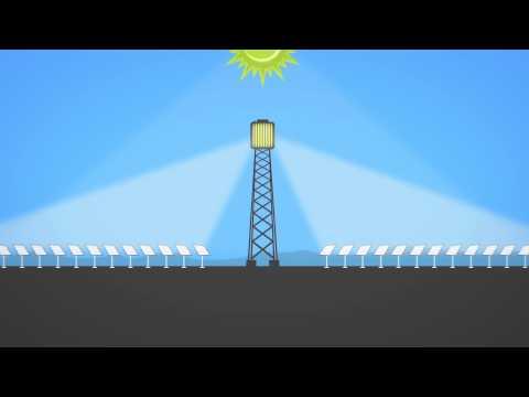Solar Thermal 101