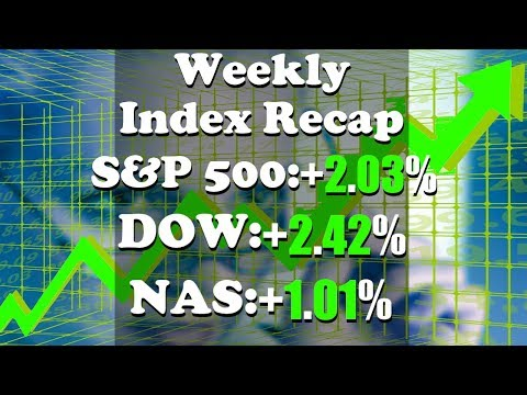 Stock Market This Week Mar 26 - Mar 29 | S&P 2.03%, DOW 2.42%, NASDAQ 1.01%