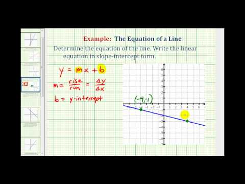 Ex 2:  Find the Equation of a Line in Slope Intercept Form Given the Graph of a Line