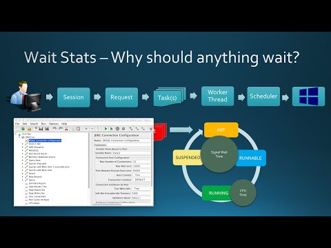 Database load testing using JMeter