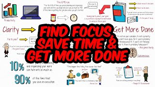Use the 10/90 Rule to Help Find Focus, Save Time, and Get More Done