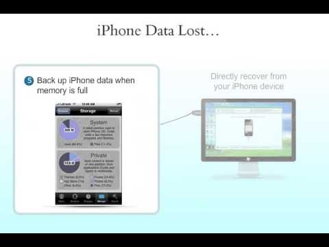iPhone data recovery without backup-How to recover iphone data without iTunes backup