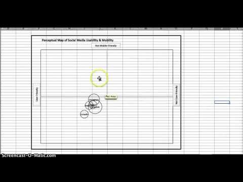Griffin Perceptual Map