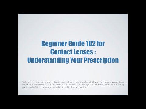 Episode 2 Understanding Your Eyes Prescription