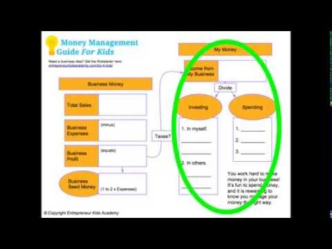 Money Management Worksheet For Kids!