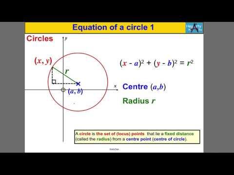 Equation of a circle 1