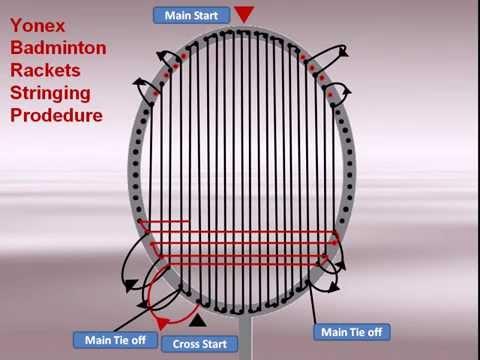 Yonex Badminton Rackets Stringing Guide Part 03
