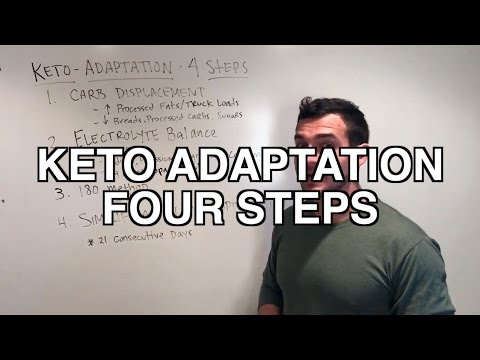 Keto Adaptation in Four Steps | Keto Kulture