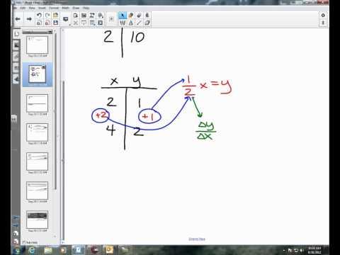 Basic Slope - Learning Targets 7 and 8