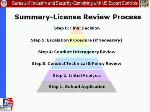 6. Compliance Webinar: How to Submit an Application - SNAP-R Online Submissions