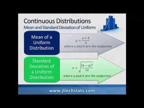 C-11 Uniform Distributions