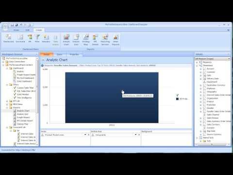 Sharepoint 2010 Business Intelligence Visual Reports