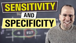 Sensitivity and specificity - explained in 3 minutes