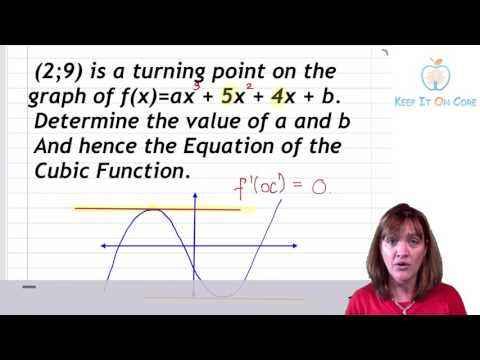 7.29) Finding the Equation of the Cubic Graph - Given Turning Points