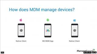 Free training Mobile Device Manager Plus