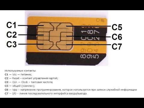 FREE INTERNET ON ANY SIM CARD new  TV REMOTE control