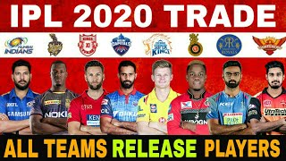 IPL 2020 :- ALL TEAMS RELEASED PLAYERS LIST | कौनसी टीम किस खिलाड़ी को RELEASE करेगी ?