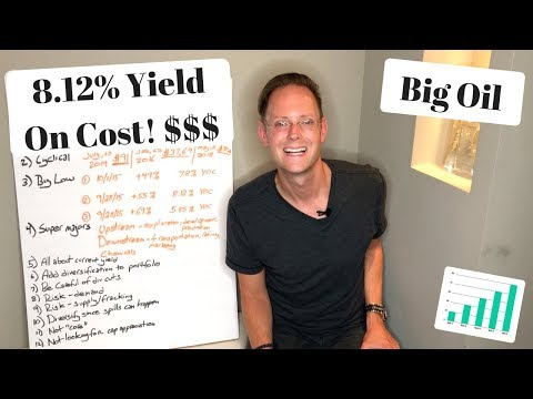 OIL STOCKS: My Top 13 Lessons Learned Over The Years (Investing For Dividends)
