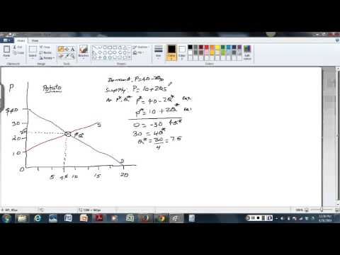 Solving Demand and Supply Equations for Equilibrium Price and Quantity Sat, Apr 26, 12 20 PM