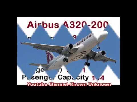 Qatar Airways Aircraft Fleet