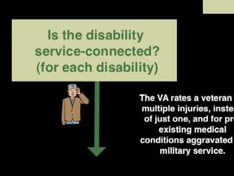 A Battle for Benefits: VA's arduous disability claims process