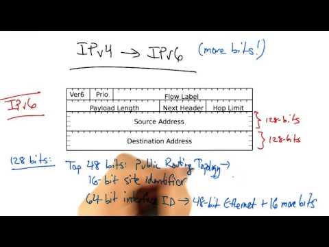 28   IPv4 to IPv6