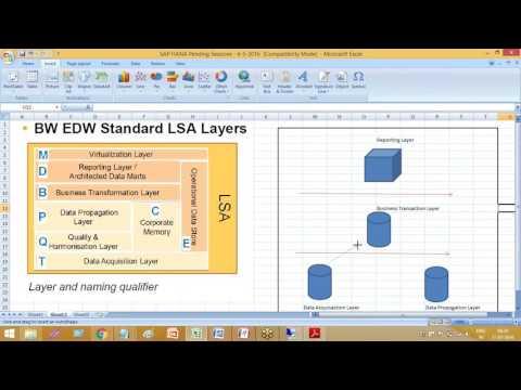 SAP BW 7.5 on HANA Training - Live Demo (Trainer Varma )
